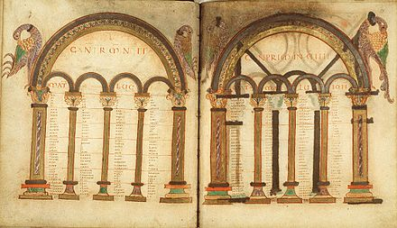 Eusebius's canon tables were often included in Early Medieval Gospel books Fol. 10v-11r Egmond Gospels.jpg