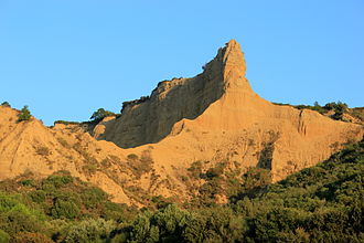 Gallipoli - The Sphinx overlooking Anzac Cove