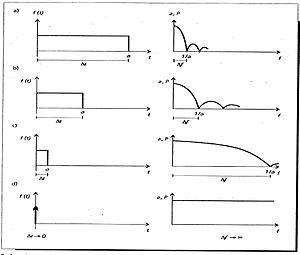 Grafico relacion Δt Δf.jpg