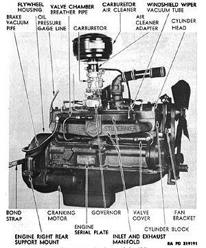 Studebaker US6 2½-ton 6x6 truck - Hercules JXD engine