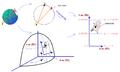 Het RD coördinaten stelsel opgehangen aan het geografische coörd stelsel.PNG