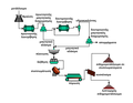 Iron-ore-processing-greek.png