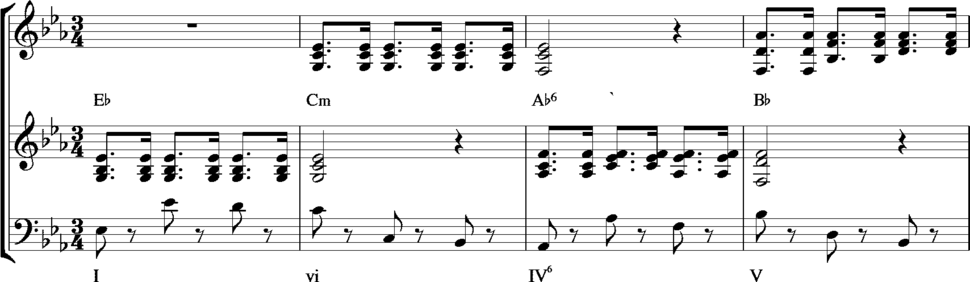 J. S. Bach Cantata BWV141, orchestral introduction to the opening chorus