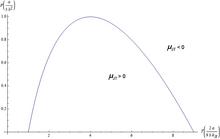 Joule-Thomson-effect - Wikipedia