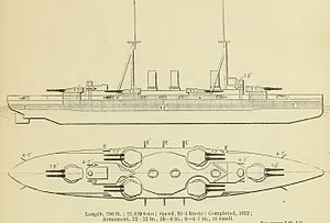 Japanese battleship Settsu - Right elevation and plan of the Kawachi-class battleships from Brassey's Naval Annual 1915