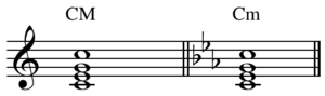 Modulation (music) - Key signature change example: C major to C minor.
