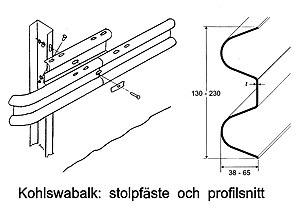 Profilskiss på en Kohlswabalk