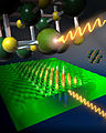LiF charge-transfer exciton.jpg