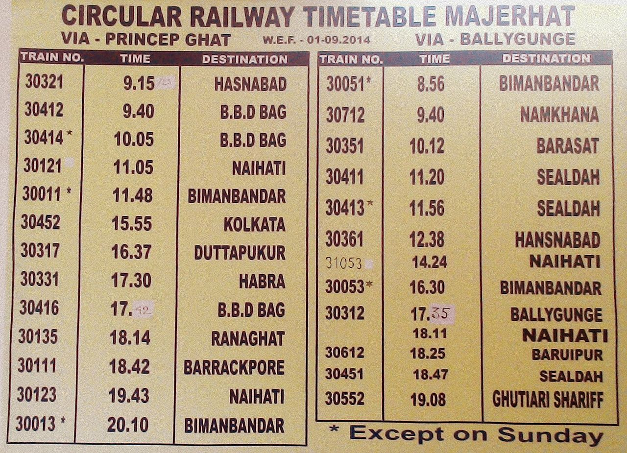 15 Times Table Chart: MJT Circular Railway TimeTable.jpg - Wikimedia Commons,Chart