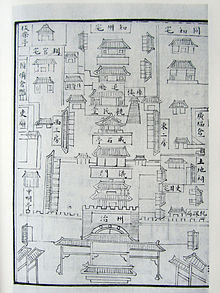 Map of Huozhou Office in 1558.jpg