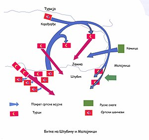 Map of battle of Malajnica and Štubik.jpg