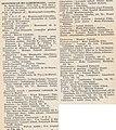 Montescourt-Lizerolles Annuaire 1954.jpg
