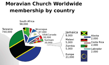 Moravian worldwide membership 2016.png