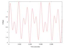 Dual-tone multi-frequency signaling - Wikipedia