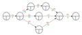 Netzplanstrukturallg.png