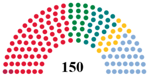 Norwegian parliamentary election, 1965 - Image: Norway 1965