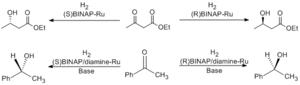 Noyori asymmetric hydrogenation - Noyori hydrogenation