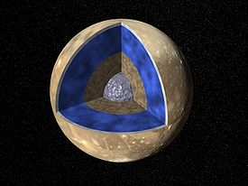 PIA00519 Interior of Ganymede.jpg