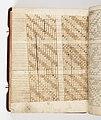 Pattern Book (Germany), 1760 (CH 18438135-91).jpg
