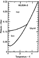 Phase diagram of helium-3 (1975) 3 K region.png