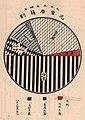 Pie chart of origin of the children 1917.jpg