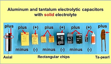 Electrolytic Capacitor Wikipedia
