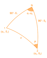 Position Angle - Spherical Triangle for Derivation.png