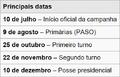 Principais datas da eleição presidencial da Argentina em 2015.png
