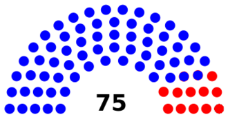 Rhode Island House of Representatives - Image: RI House of Representatives 2017