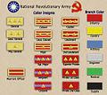 Rank insignia of the NRA chart.jpg
