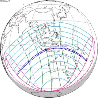 Solar eclipse of June 11, 1983