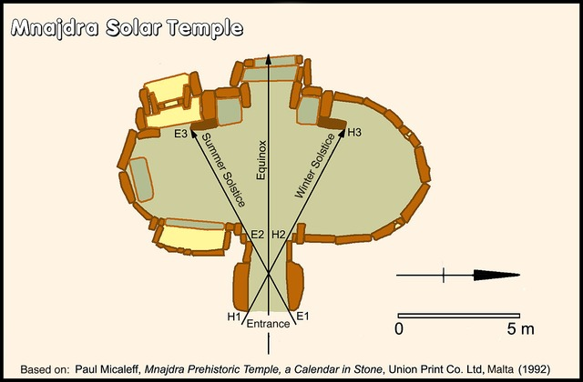 lossy-page1-640px-Schematic_Angles_in_the_Mnajdra_solar_temple.tif.jpg