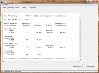 Segmented regression - Example of an Anova table: in this case the introduction of a break point is barely significant.