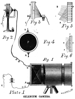 George R. Carey - George Carey's selenium camera, as illustrated in the Scientific American article Seeing by Electricity, June 5, 1880
