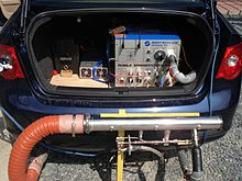 Portable Emissions Measurement System Wikipedia