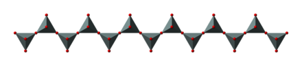 Silicate-chain-3D-polyhedra.png