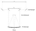 Skizze Michelson Sterninterferometer.png