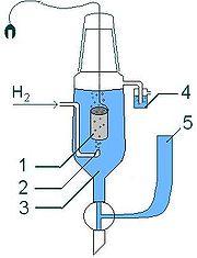 Palladium Hydrogen Electrode | RM.
