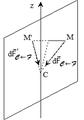 Symétrie plane des forces pressantes exercées sur un corps sphérique totalement immergé dans un fluide.png