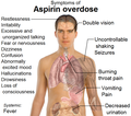 Symptoms of aspirin overdose.png