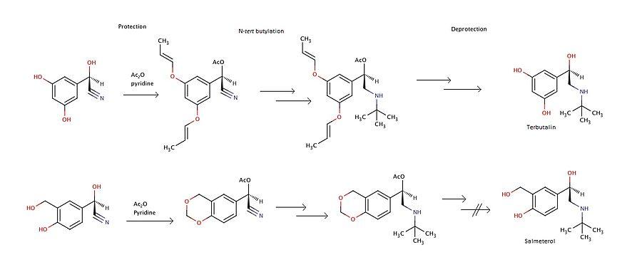inhalation corticosteroids
