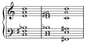 Mystic chord - Image: Synthetic chords dominant quality