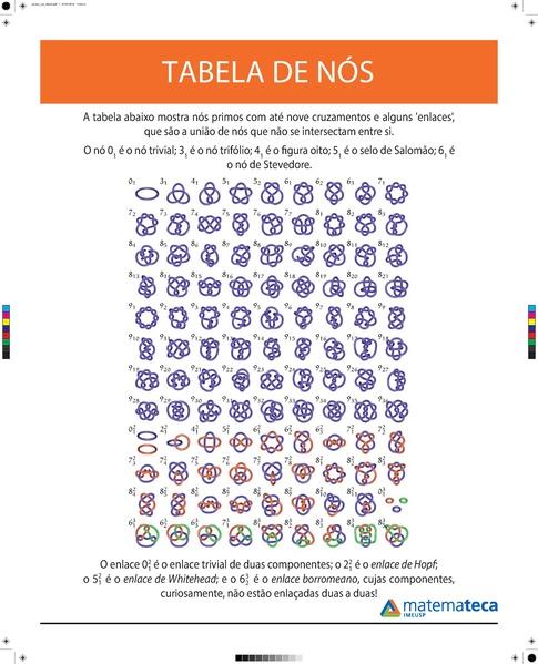 File:Tabela de nós.pdf