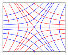 Principal curvature - Wikipedia