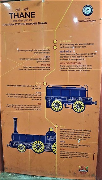 Thane railway station - Thane station Banner, Describes about the history of thane station