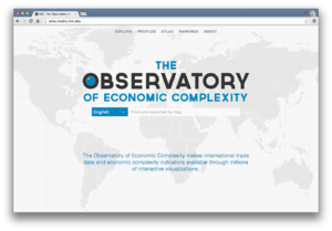 The Observatory of Economic Complexity - Image: The Observatory of Economic Complexity Homepage