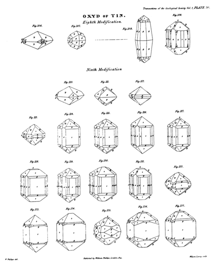 Transactions of the Geological Society, 1st series, vol. 2 figure page 0625.png