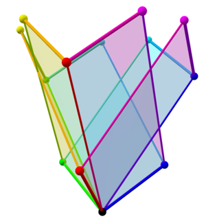 Tree of weak orderings in concertina cube 636.png