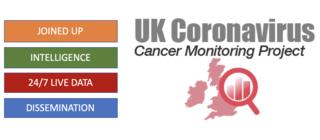 UK Coronavirus Cancer Monitoring Project