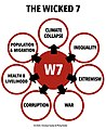 Wicked7-framework.jpg